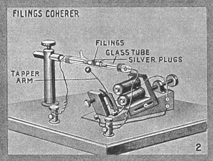 Detector (radio) - Wikipedia