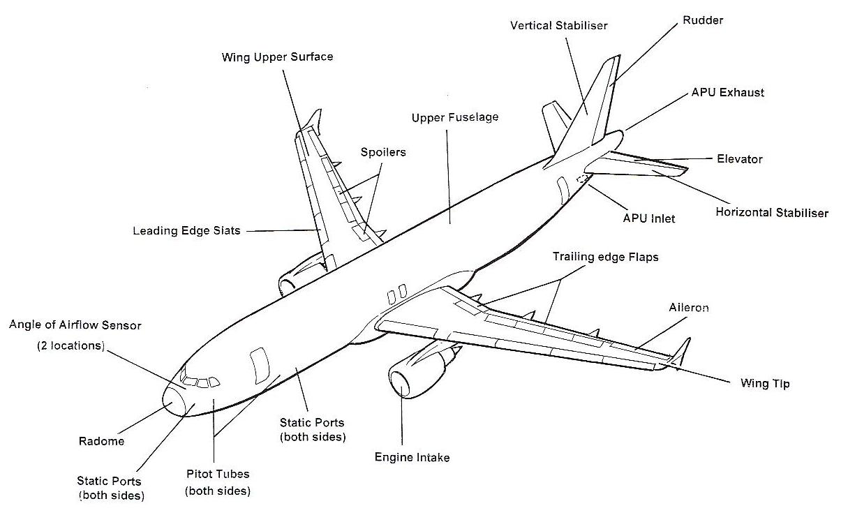 file aircraft parts eng jpg