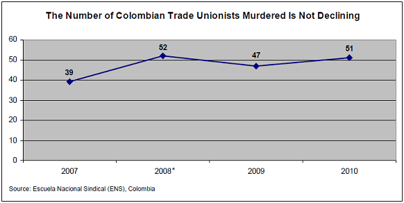ENS - Murders not declining.png