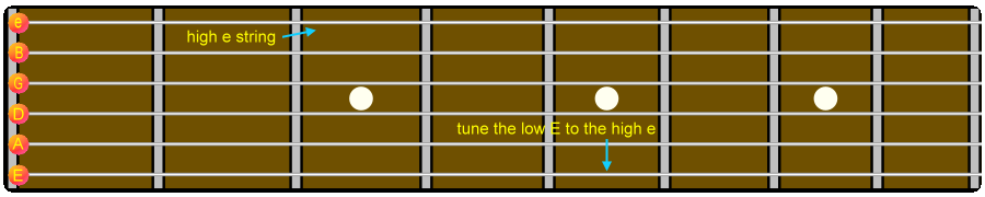 Guitar Four-Five Method Tuning E string to e string Step 6.png