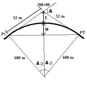 Fundamentals of Transportation/Horizontal Curves - Wikibooks, open