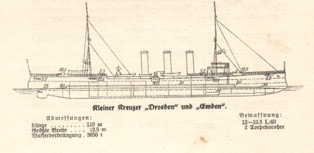 Kleiner_Kreuzer_Emden.png?uselang=ru