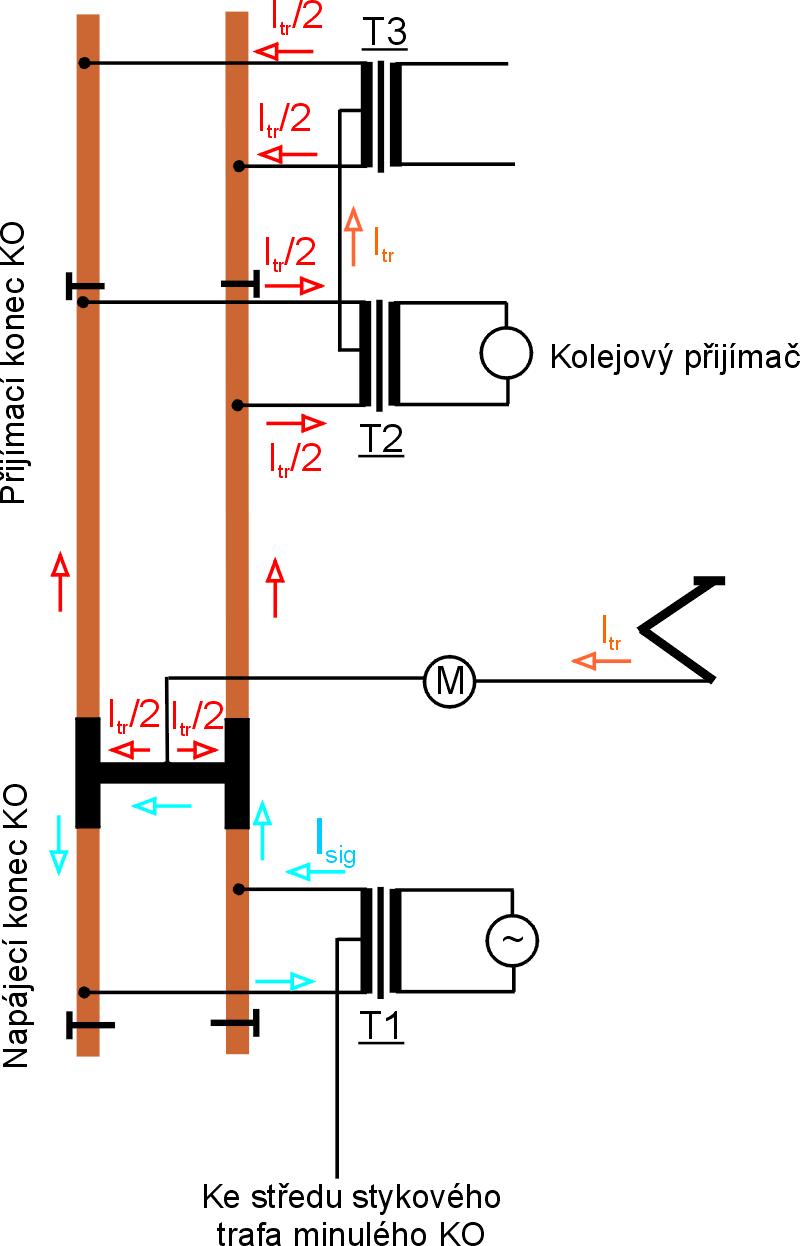 elektrický transformátor připojte melisa sozen datování