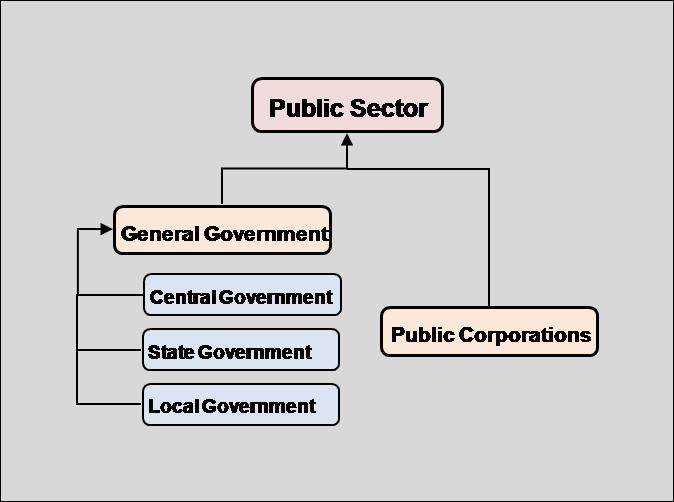 Public_Sector.png?width=300