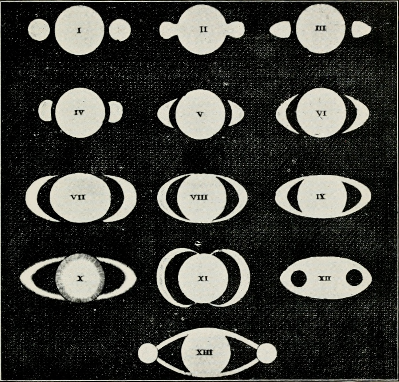 Short history of astronomy-Fig 67.png