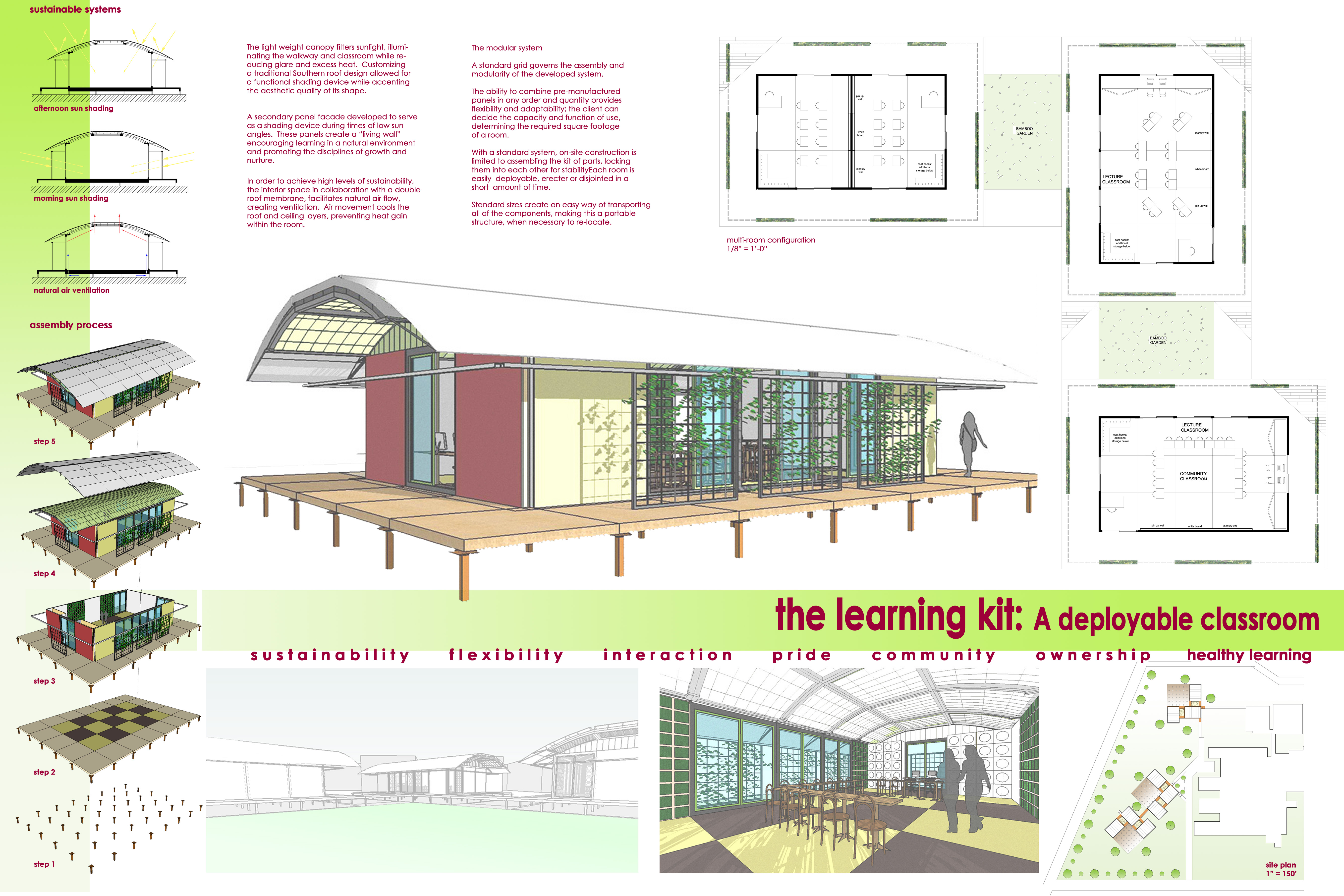 Classroom Design Drawings ~ Sustainable architecture wikidwelling fandom powered
