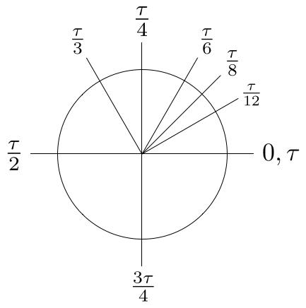 File:Tau-angles.png