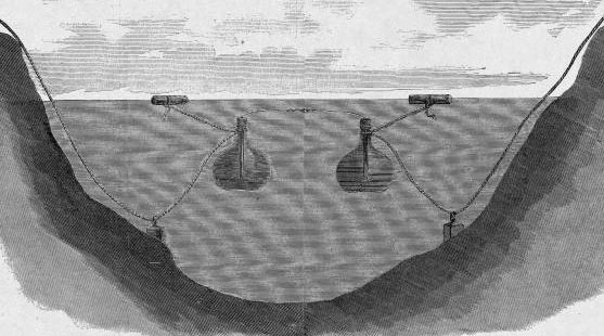 Illustration of naval torpedoes moored to the river bottom (the predecessors of modern naval mines).