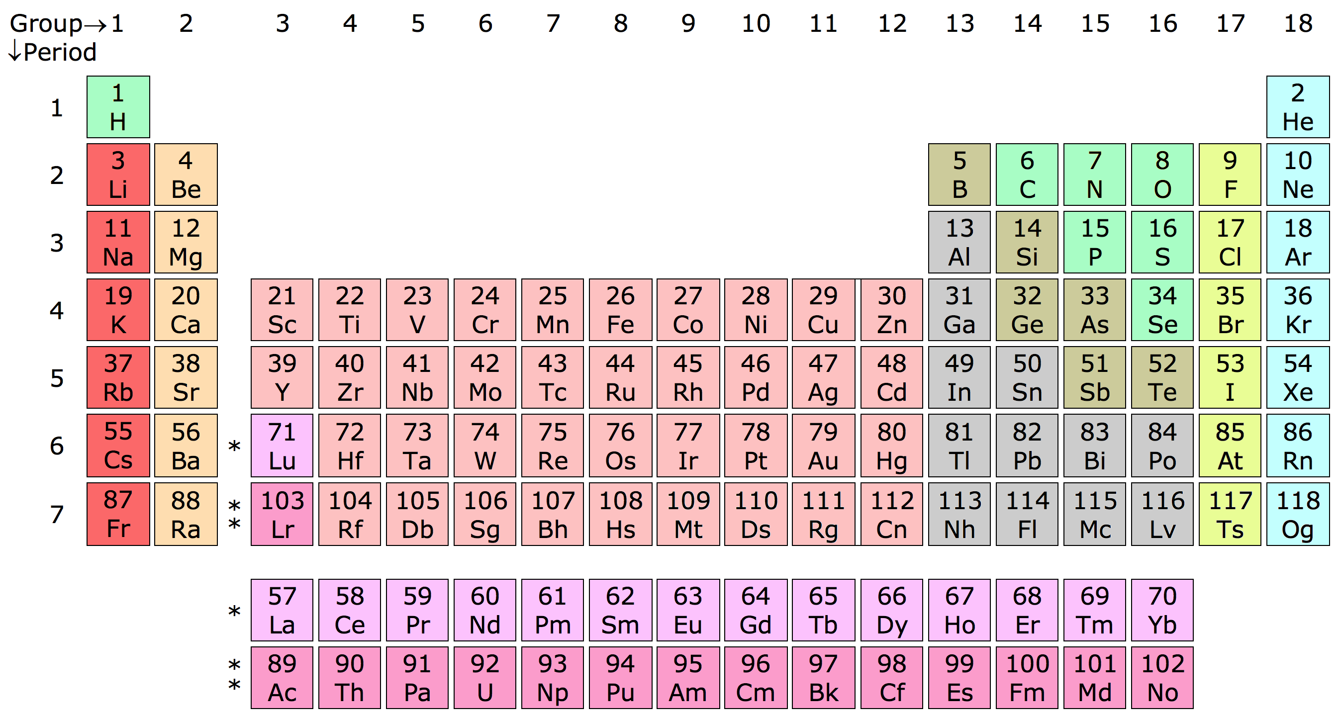 lawrencium periodic table - photo #34