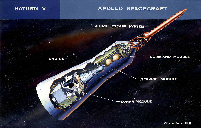 diagram of apollo 11 spacecraft - photo #22