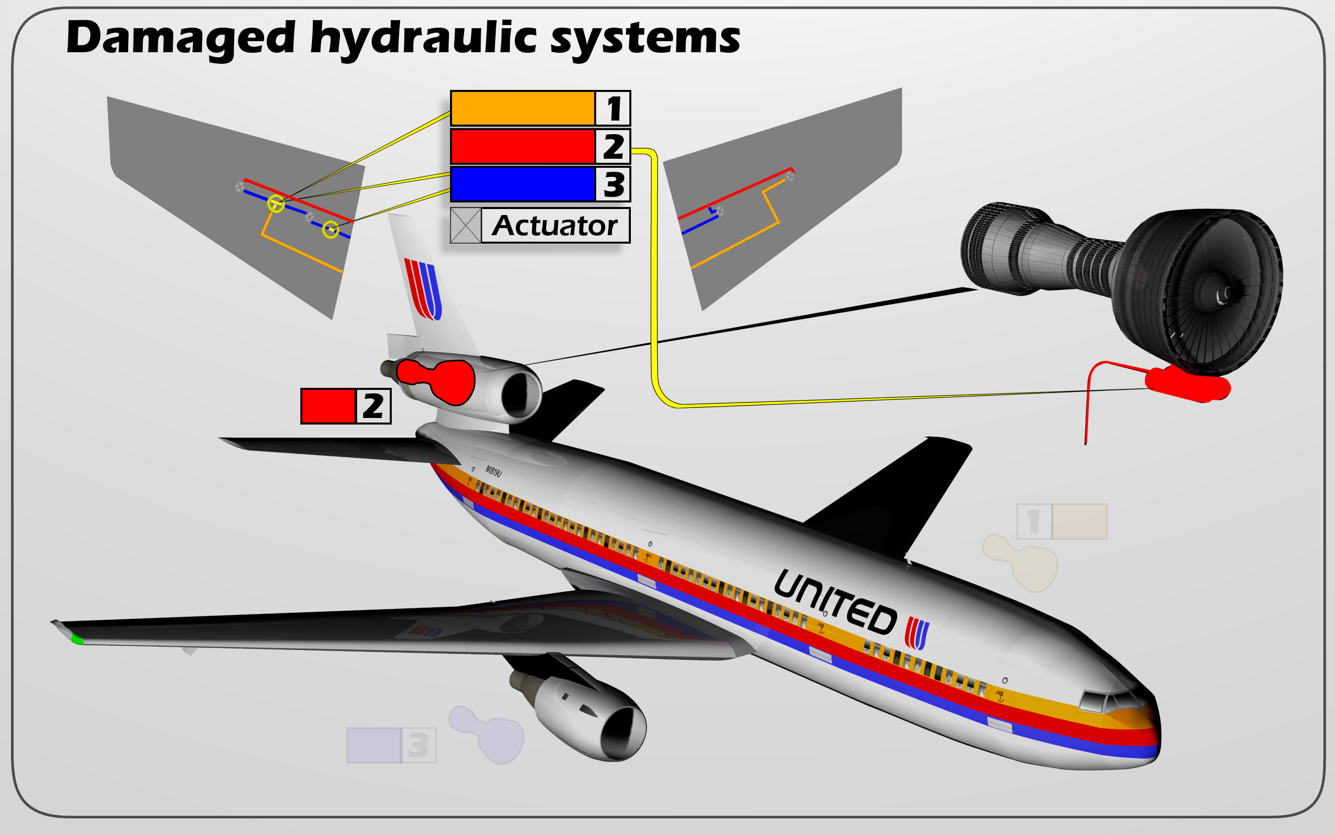 Slide 1 Aircraft Hydraulic System Intelligent Diagrams Like The