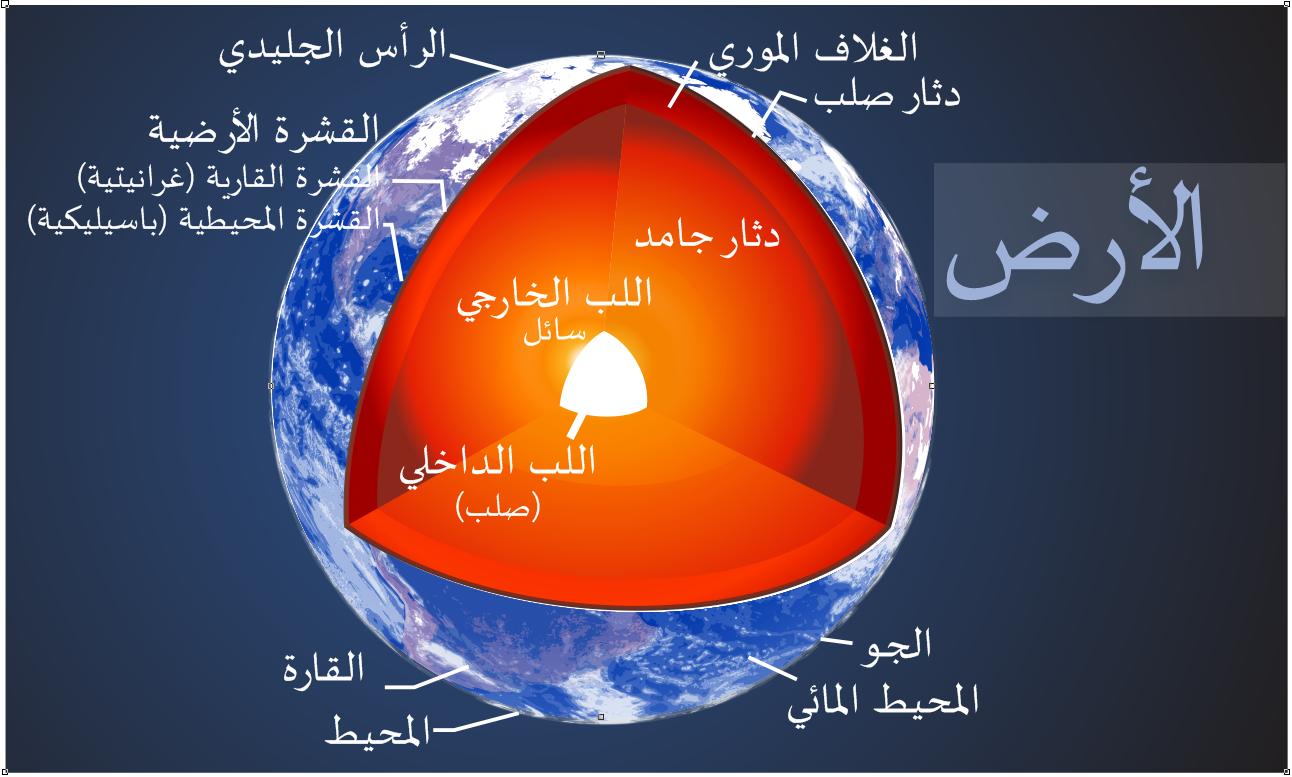 بنية الأرض - ويكيبيديا