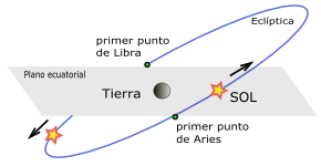 File:Equinoccio vernal.png