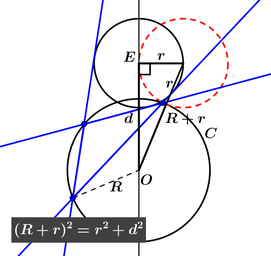File:Euler's theorem in geometry statement 2.png ...