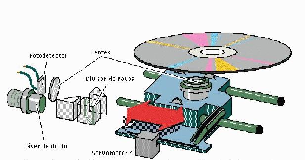 lector optico cd: