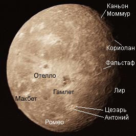 Оберон (спутник) — Википедия
