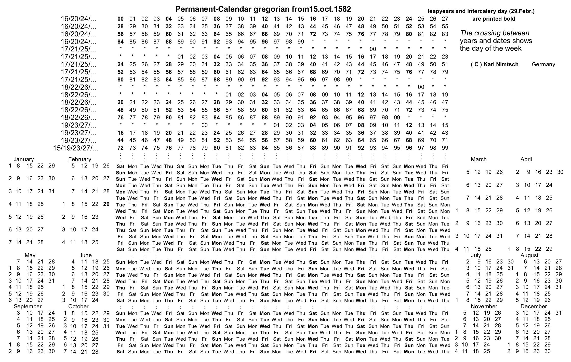 Perpetual calendar Wikiwand – Perpetual Calendar Template