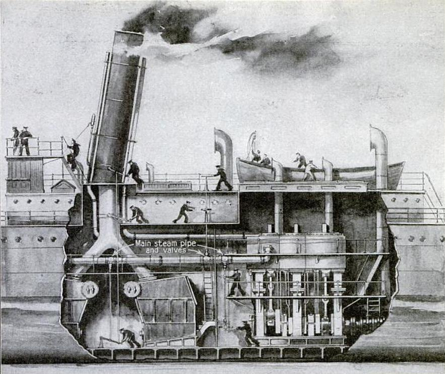ship engine diagram cruise ship inside diagram