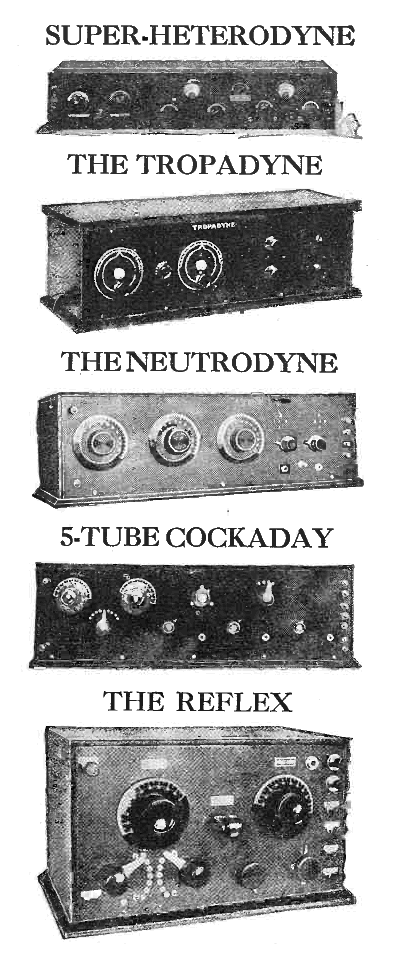 Unlike today, when almost all radios use a variation of the superheterodyne design, during the 1920s vacuum tube radios used a variety of competing circuits. Radio receivers used in 1920s.png