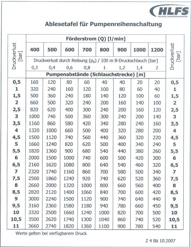 ffm forum kondomgröße tabelle