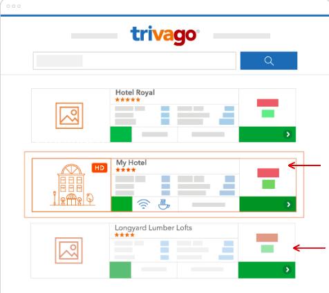 Trivago Hotel Und Flug