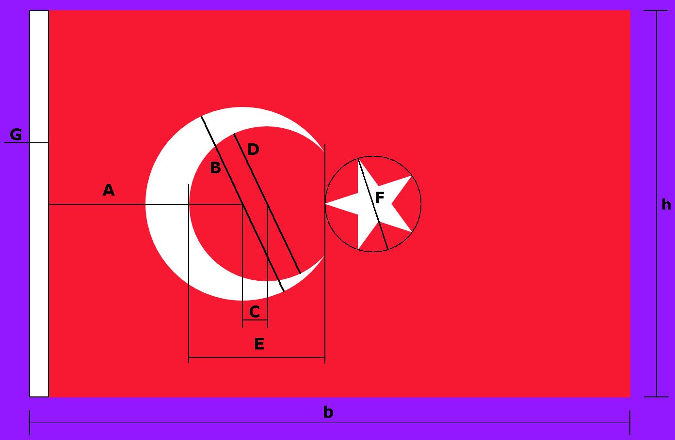 flagge der türkei – wikipedia