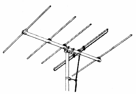 Drawing of Yagi-Uda VHF television antenna from 1954, used for analog channels 2-4, 54-72 MHz (USA channels). It has five elements: three directors (to left) one reflector (to right) and a driven element which is a folded dipole (double rod) to match the 300 O twin lead feedline. The beam direction (direction of greatest sensitivity) is to the left. Yagi TV antenna 1954.png
