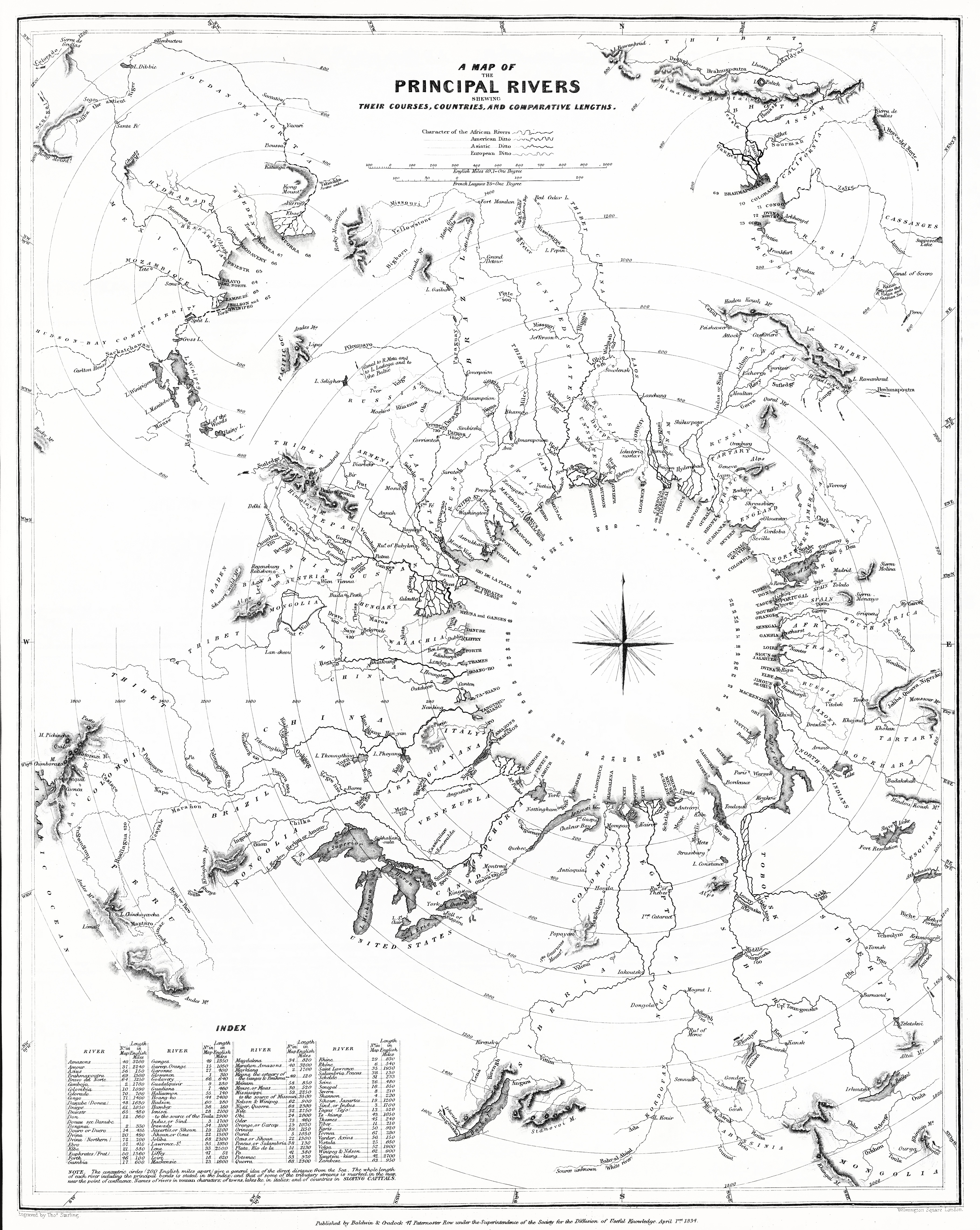 Trig Chart Degrees: 1834 S.D.U.K. Comparative Map or Chart of the World7s Great ,Chart