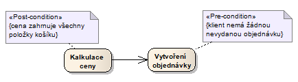 Diagram aktivit condition.png