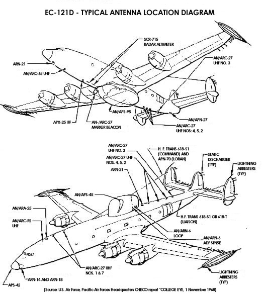 Lockheed Ec 121 Warning Star