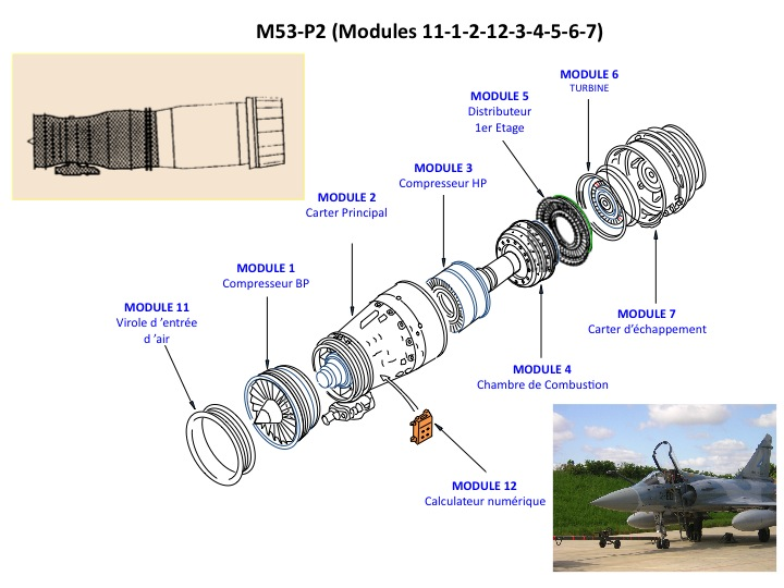 File m53 p2 modules 1 2 3 4 5 6 7 11 12 jpg wikimedia for Chambre de combustion moteur
