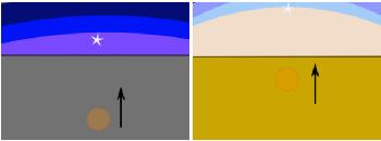 El orto helíaco de Sirio. Mediada la Primavera Sirio reaparecía centelleando poco antes del amanecer en dirección Este (izquierda). El Sol, bajo el horizonte, y la estrella, rasante. A medida que el Sol se eleva y se aproxima el amanecer su luz va extinguiendo la de Sirio, que rápidamente desaparece (derecha). Este fenómeno tuvo en el Antiguo Egipto una trascendencia religiosa y astronómica de primera magnitud, de la que aún hoy somos herederos.