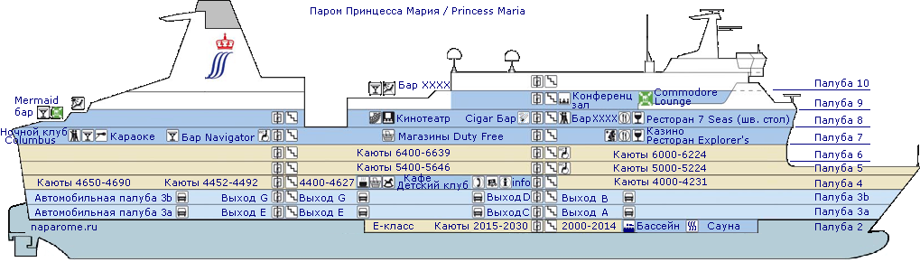 Princess Maria cut.png