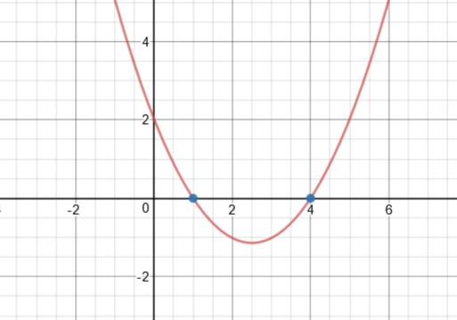 quadratic formula wikipedia