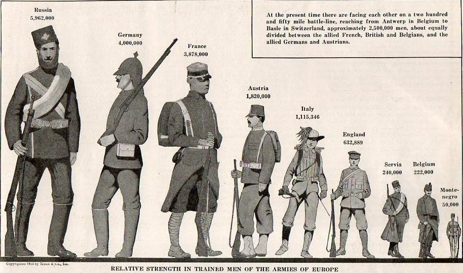 ww1 soilders World war i - killed, wounded, and missing: the casualties suffered by the participants in world war i dwarfed those of previous wars: some 8,500,000 soldiers died as.