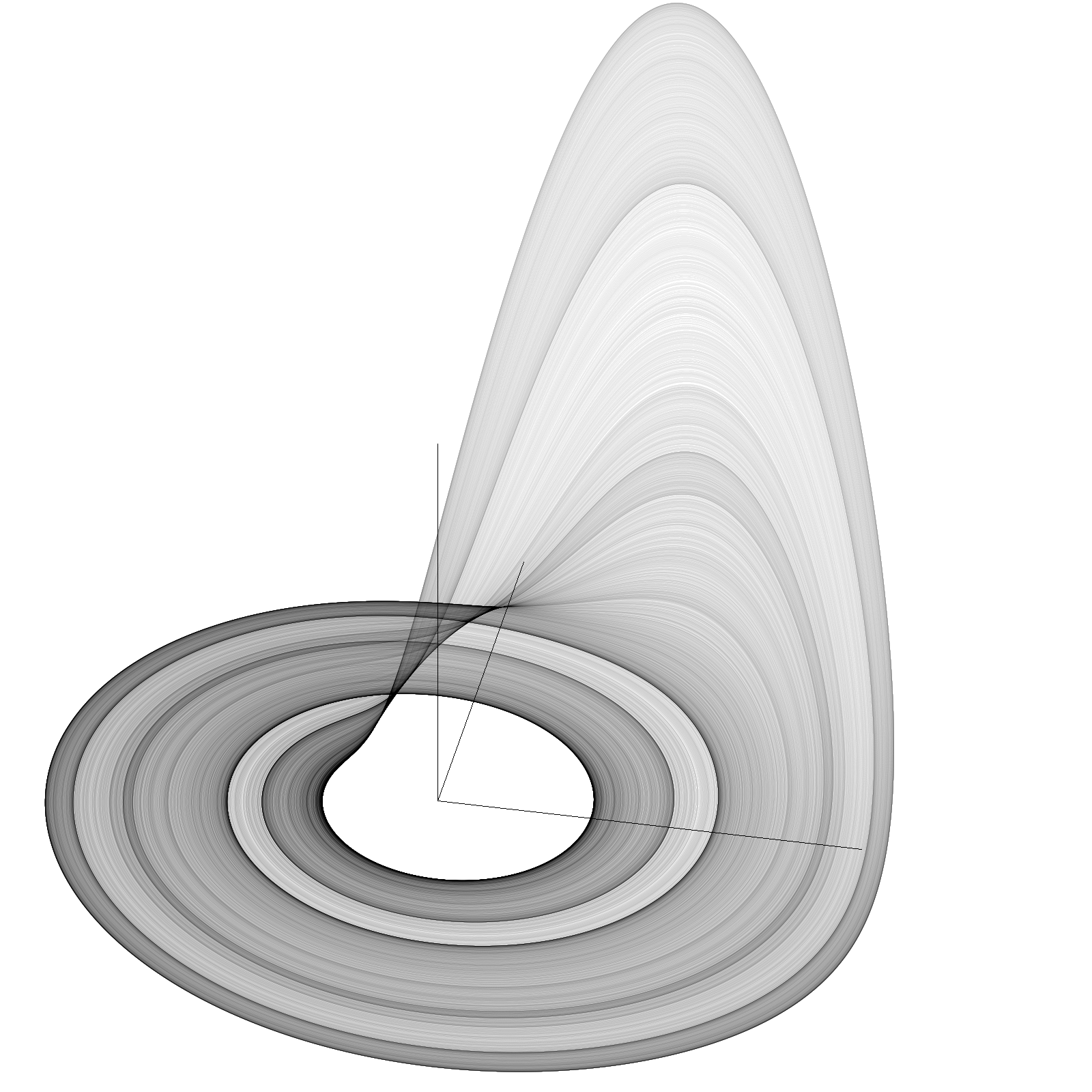 http://upload.wikimedia.org/wikipedia/commons/7/75/Roessler_attractor.png