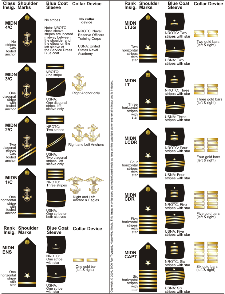 USN Midshipman Insignia.png