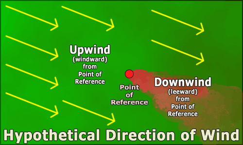 Windward And Leeward Wikipedia