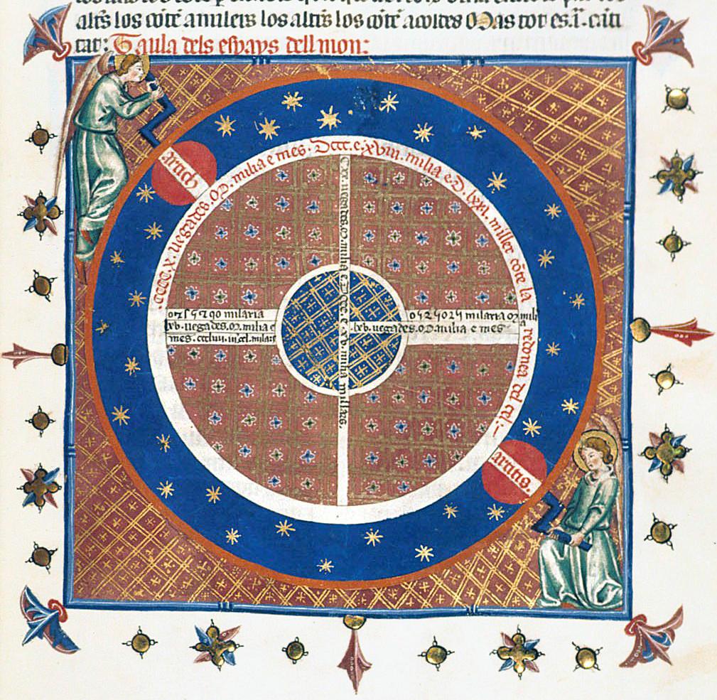 Dynamics Of The Celestial Spheres