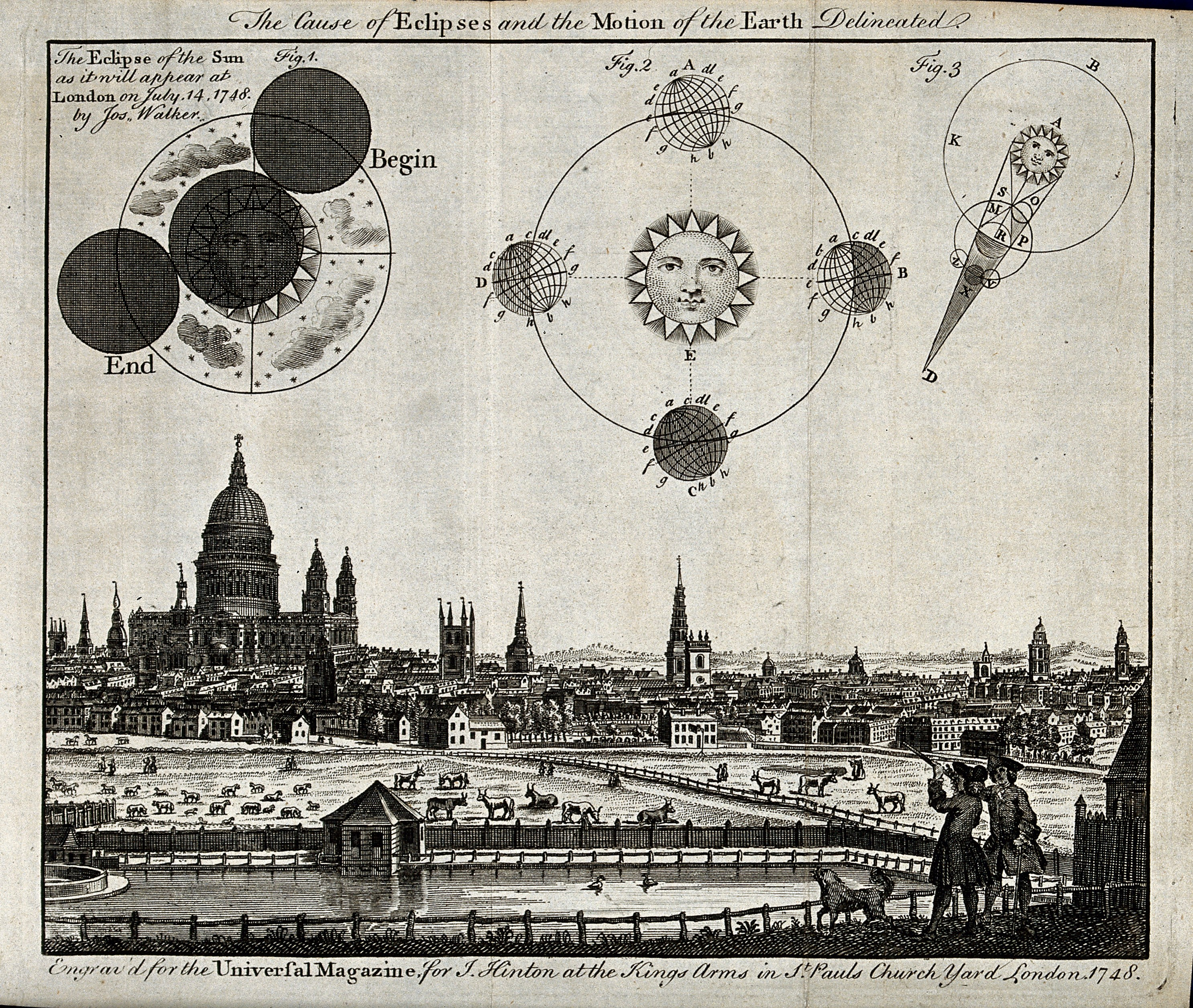 File:Astronomy; A View Of London In 1748, With Diagrams Of An Ecl Wellcome V0024734.jpg