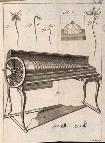 Benjamin Franklin's glass harmonica
