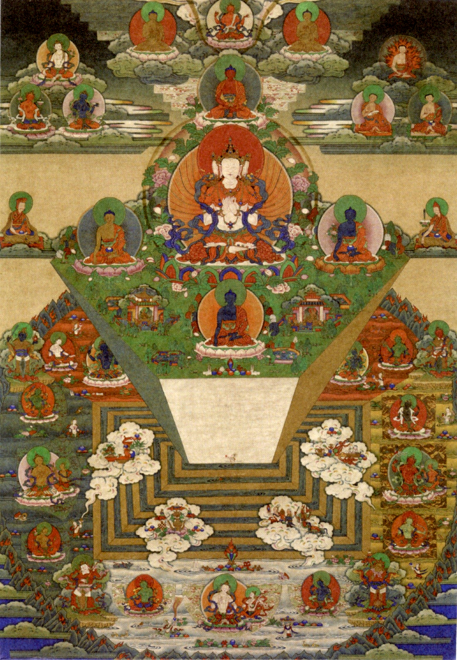 Bhutanese thanka of Mt. Meru and the Buddhist Universe, 19th century