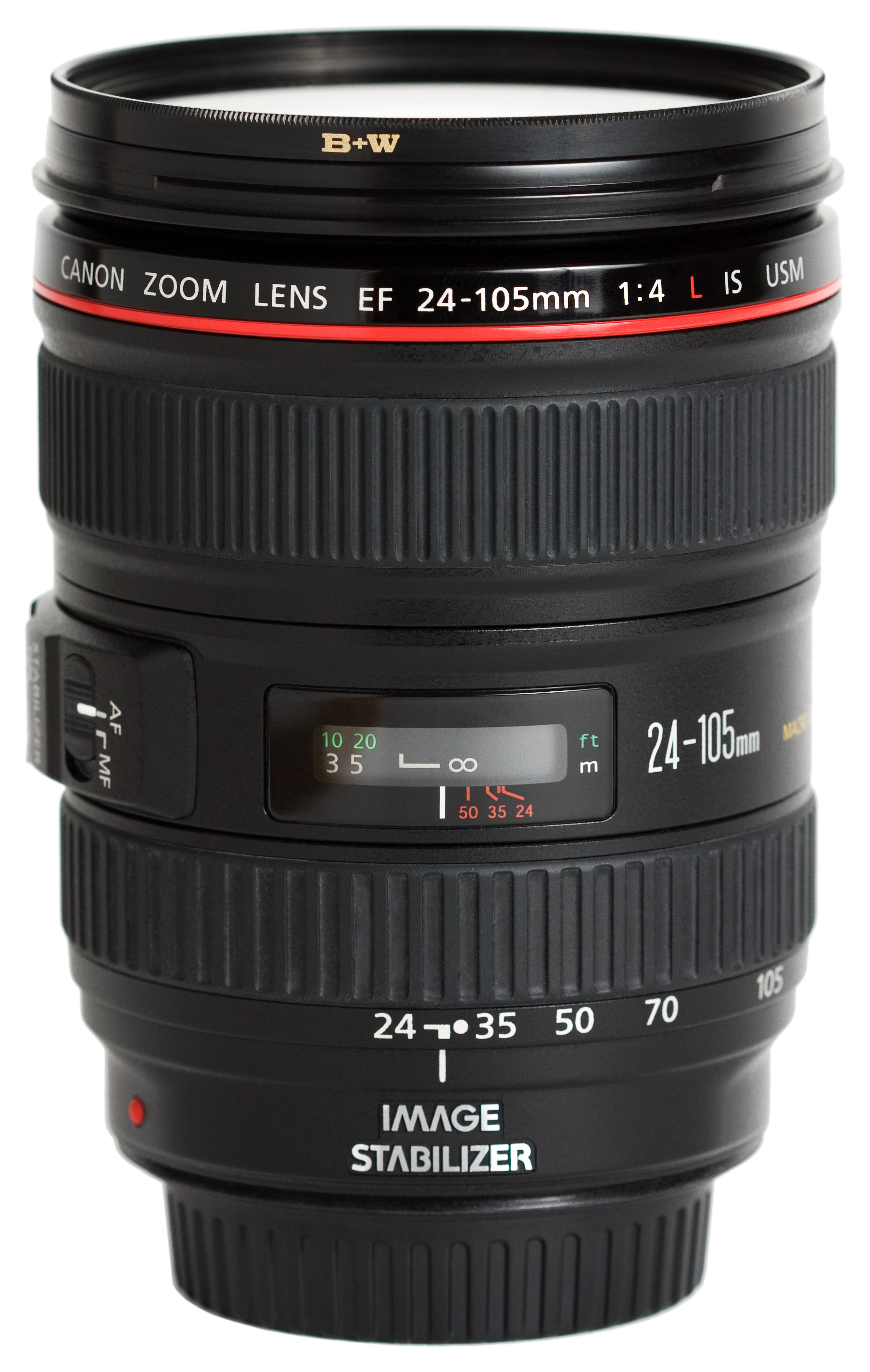 A Guide To The Best Canon Camera Lenses