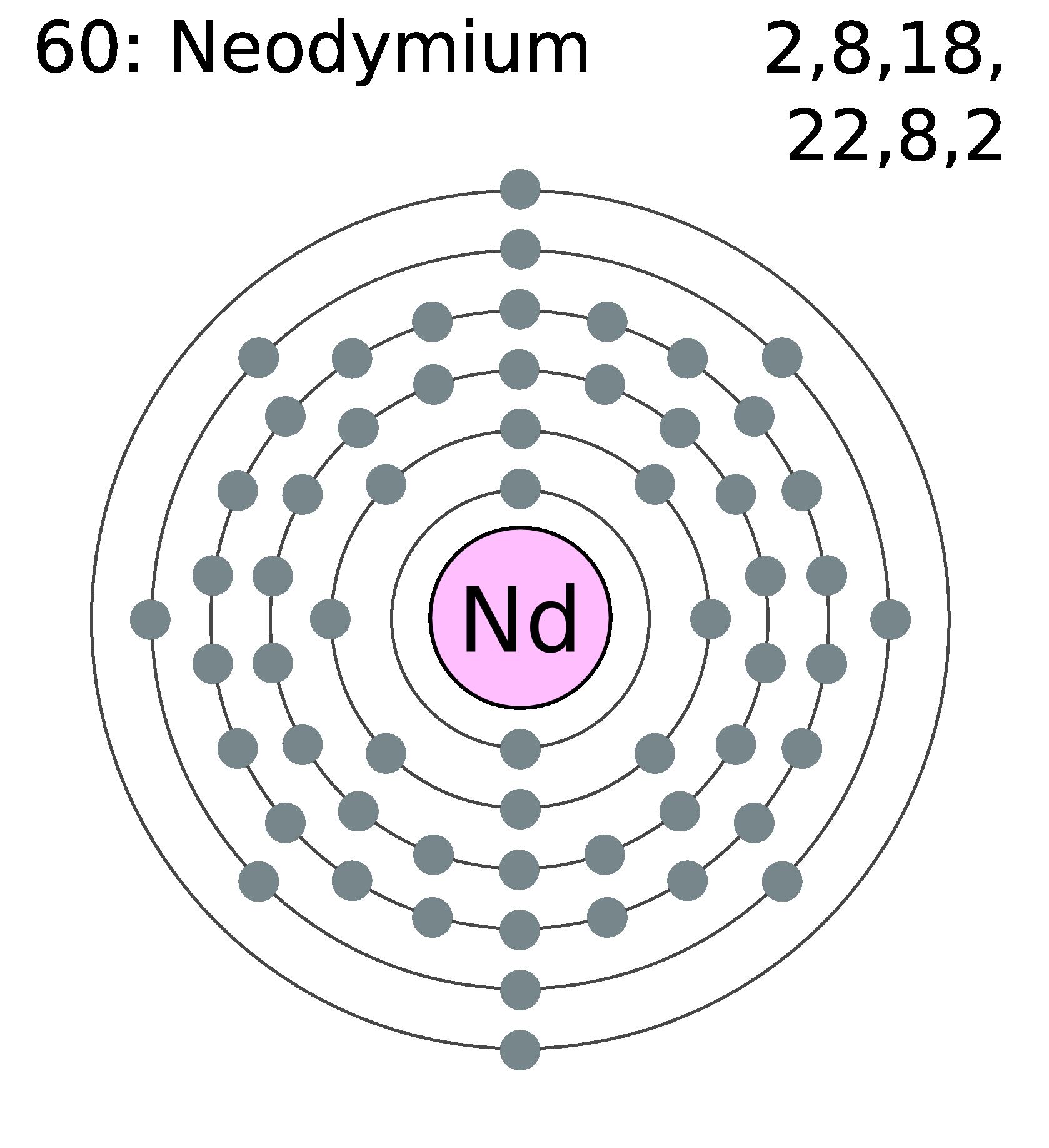 Is Neodymium A Solid Liquid Or Gas At Room Temperature