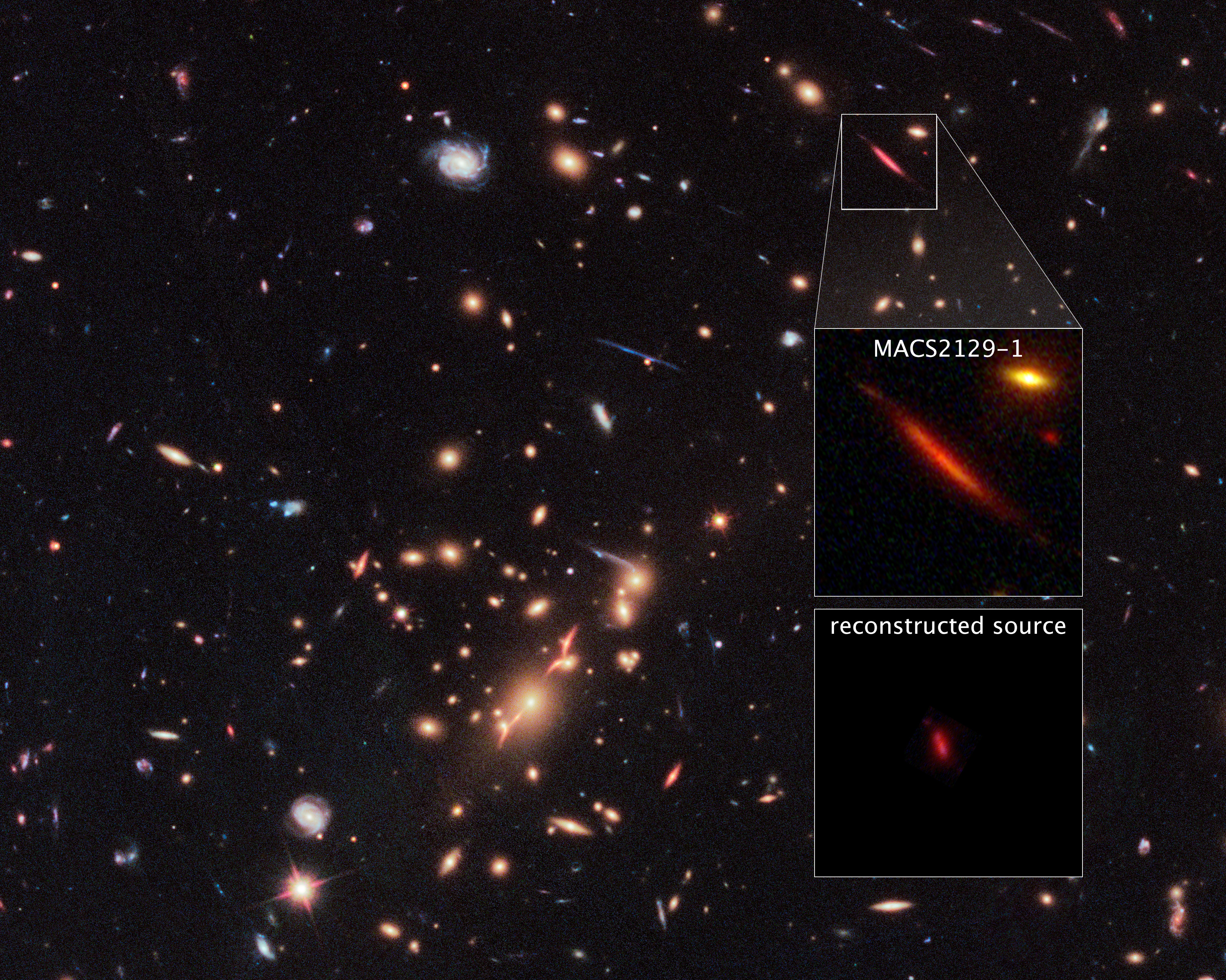 Gravitational lens - Wikipedia