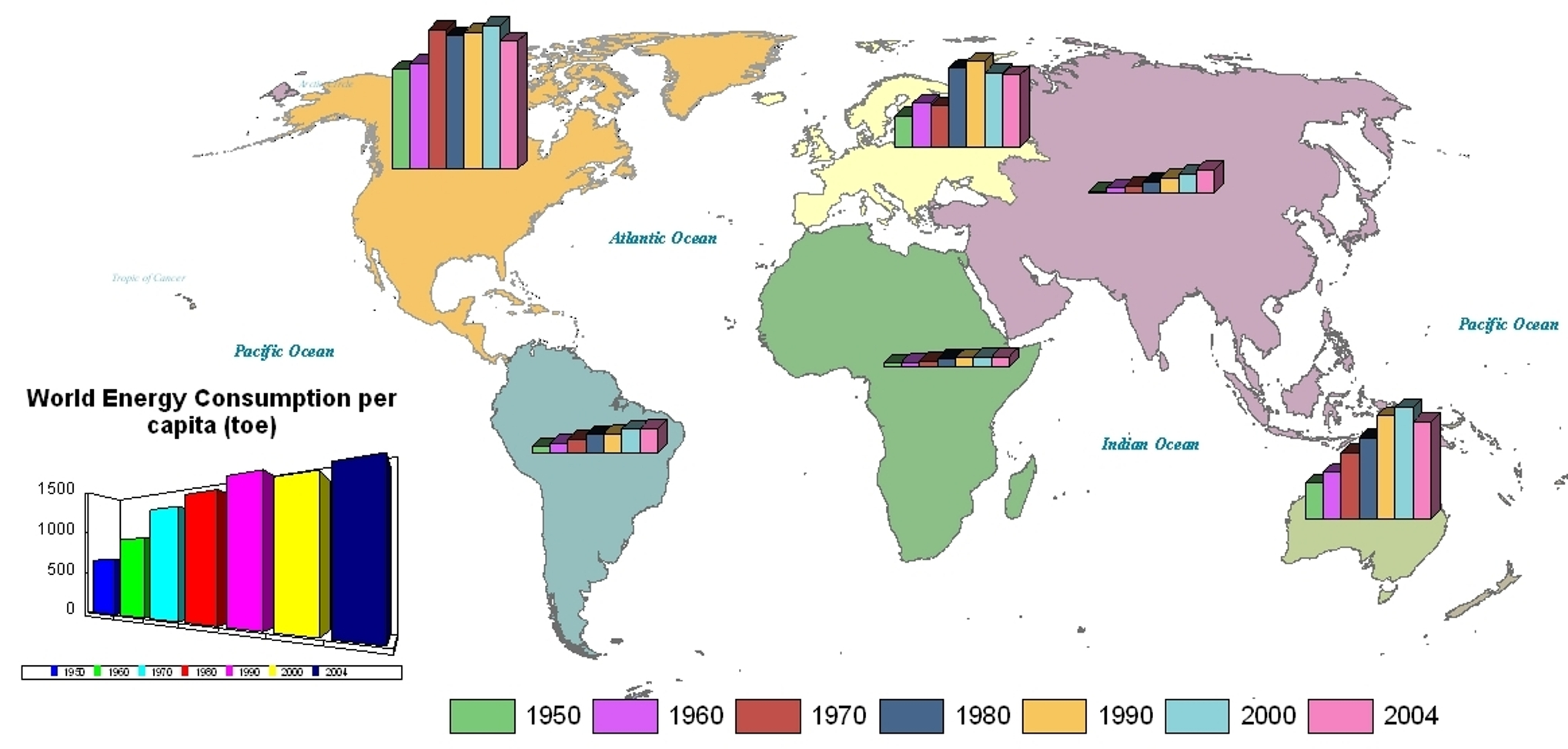 Electricity Usage Worldwide