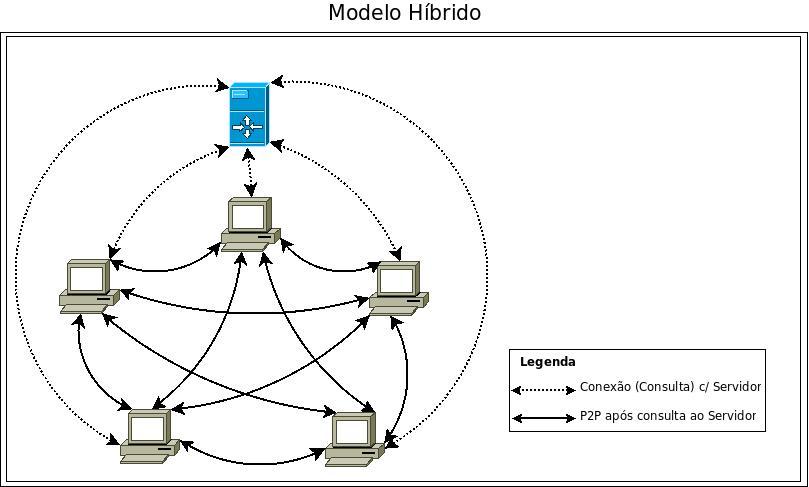 Híbrido.jpeg