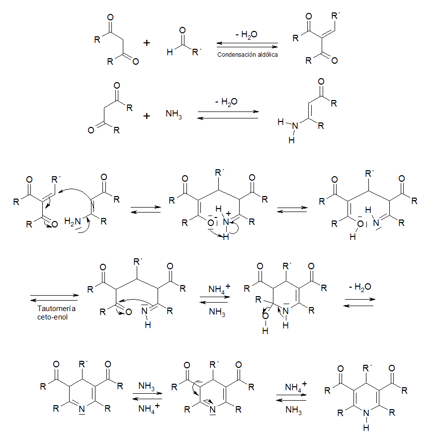 Hantzsch 2 pyridine synth.png