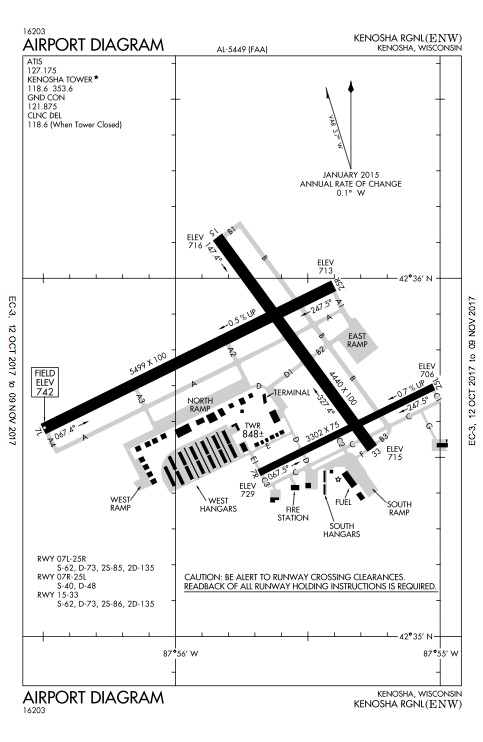 Kenosha Airport Diagram 23 Wiring Diagram Images