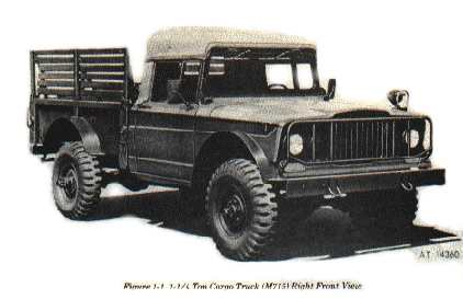M on 1965 Kaiser Jeep Military